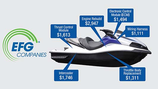 EFG Companies Offers New VSC Product for Personal Watercraft